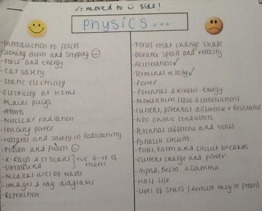 topic list (3)